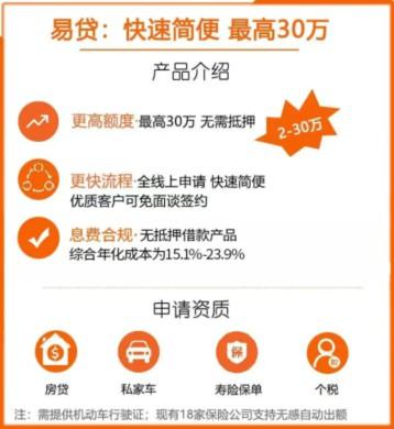 平安普惠金融贷款推广返佣平台,主打平安旗下产品